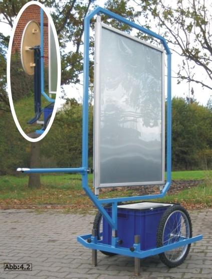 Fahrrad Werbeanhänger